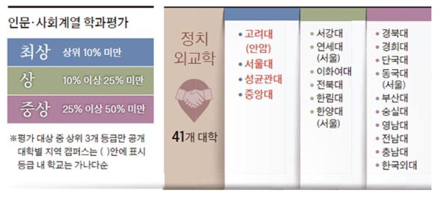 5정치외교학.png