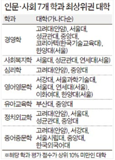 중앙일보 평가1.png