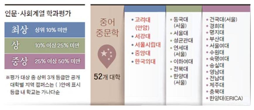 2중어중문학.png