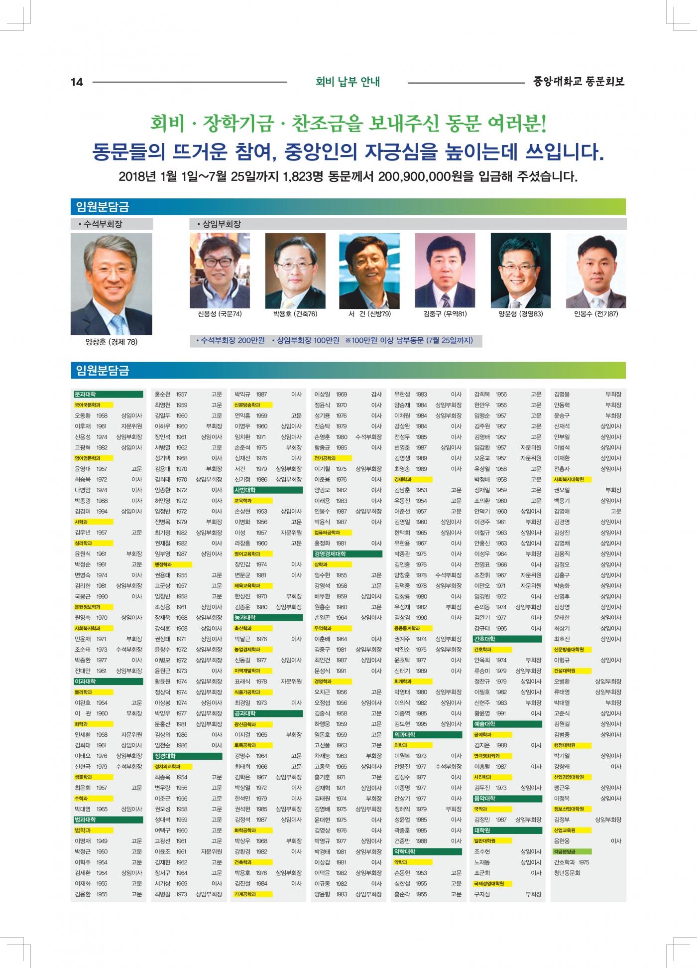 중앙대학교동문317호회보-(6)-14.jpg
