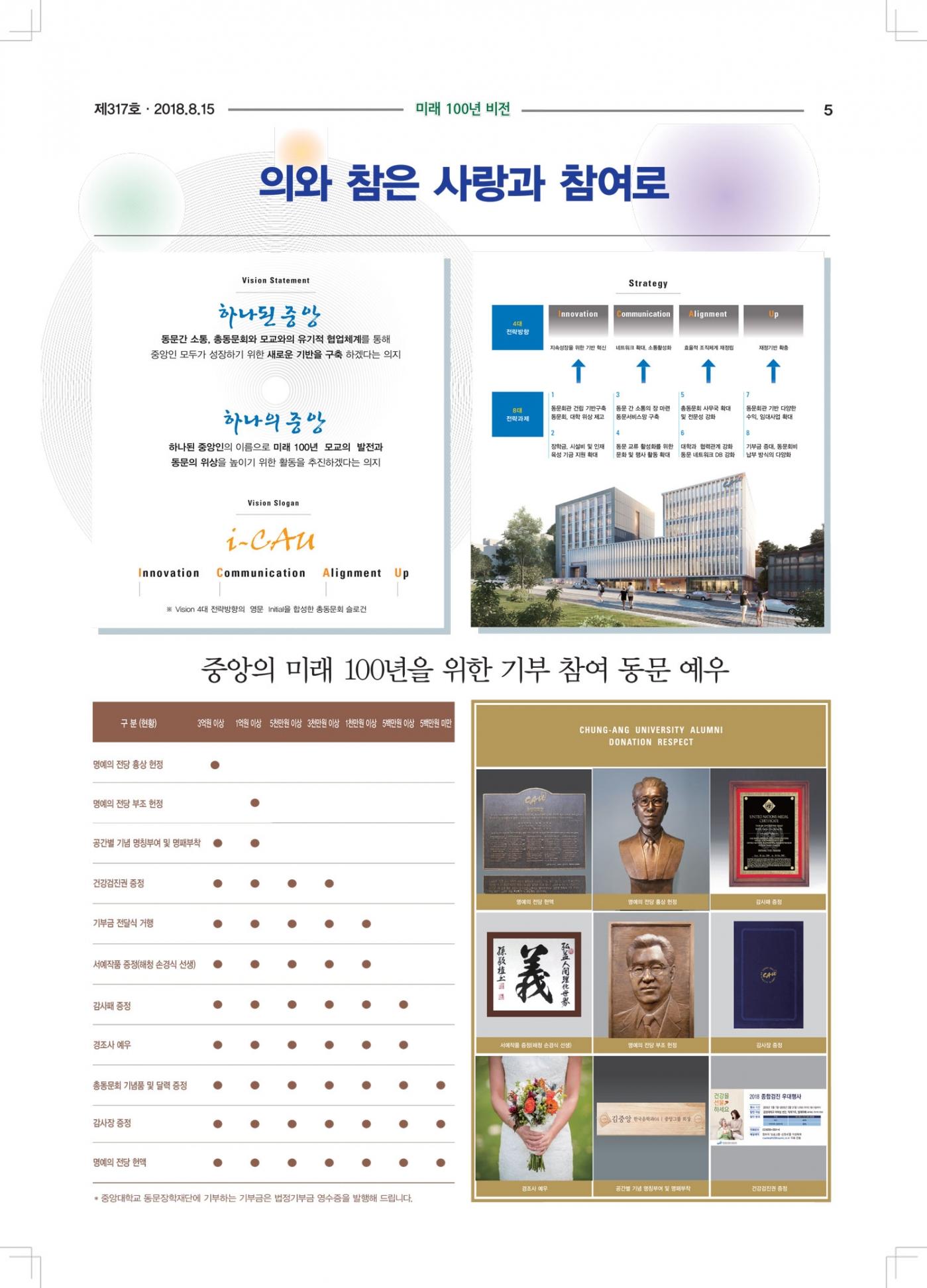 중앙대학교동문317호회보-(6)-5.jpg