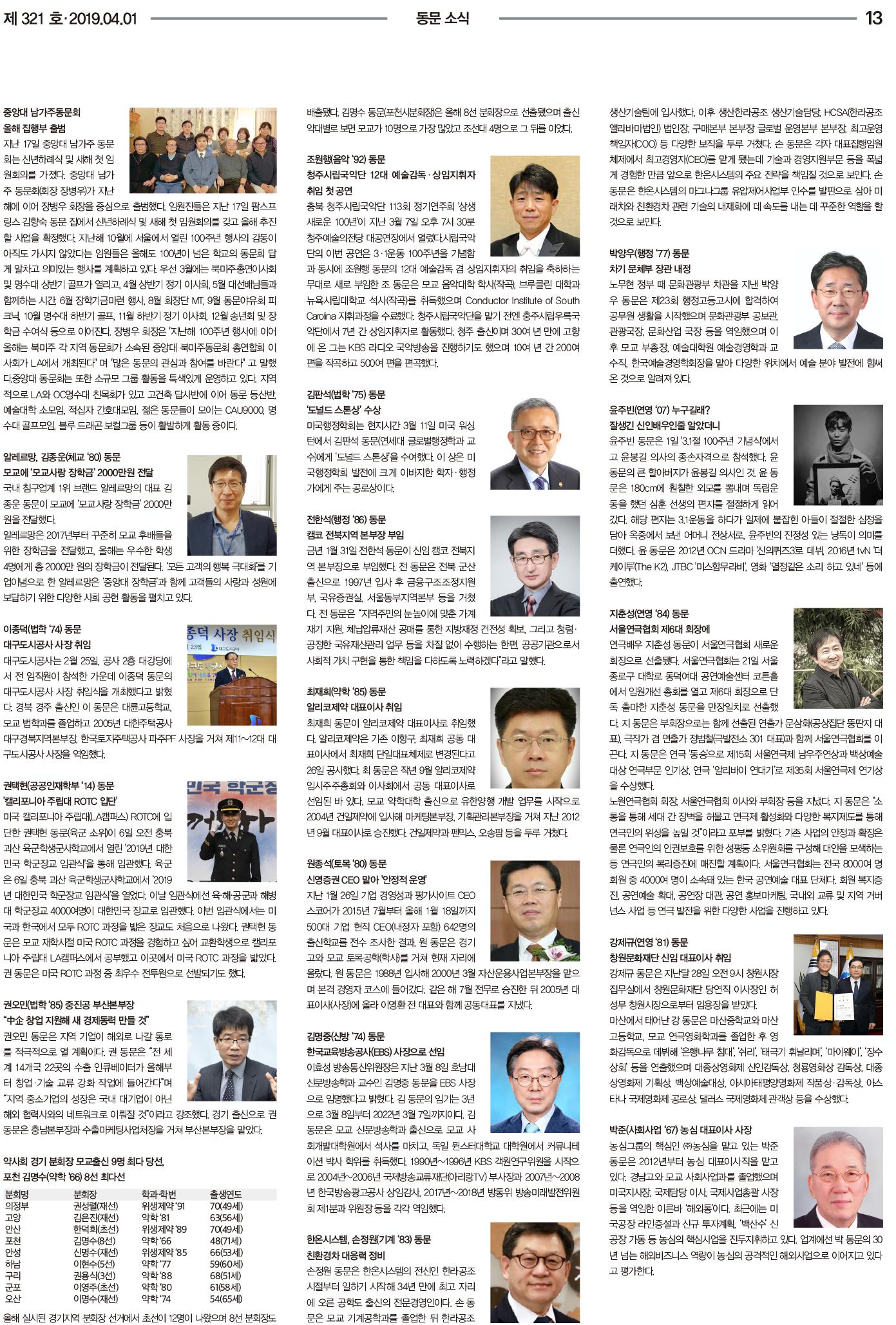중앙대학교_동문회보_321호-13.jpg