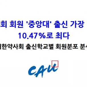 약사회 회원 '중앙대' 출신 가장 많아 …수도권 밀집