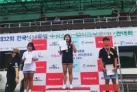 스포츠과학부 학생들, 국가대표 선수 선발전에서 각종 메달 획득