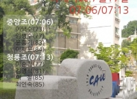 청룡회 7월 라운딩