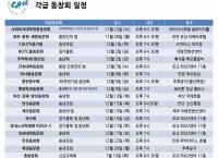 각급동창회 2016 송년회 일정 안내