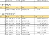'6.13 지방선거 당선자 명단'
